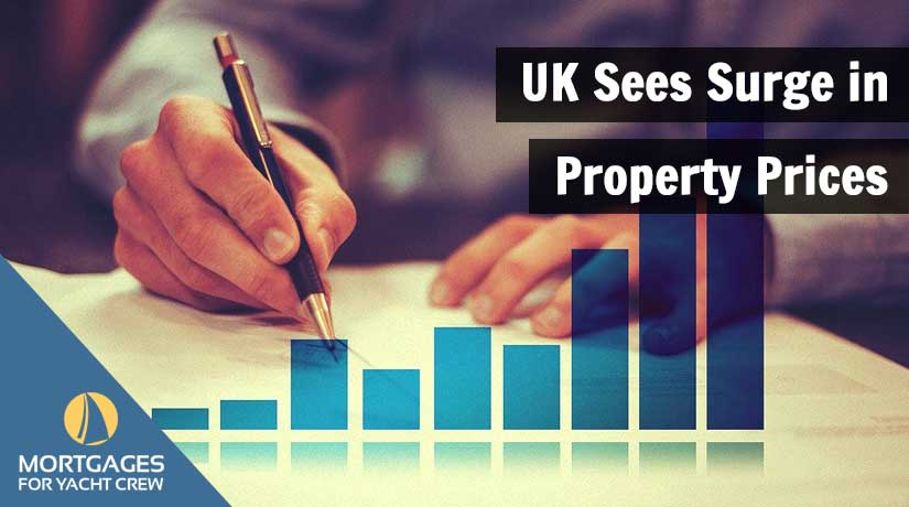 UK Sees Surge in Property Prices